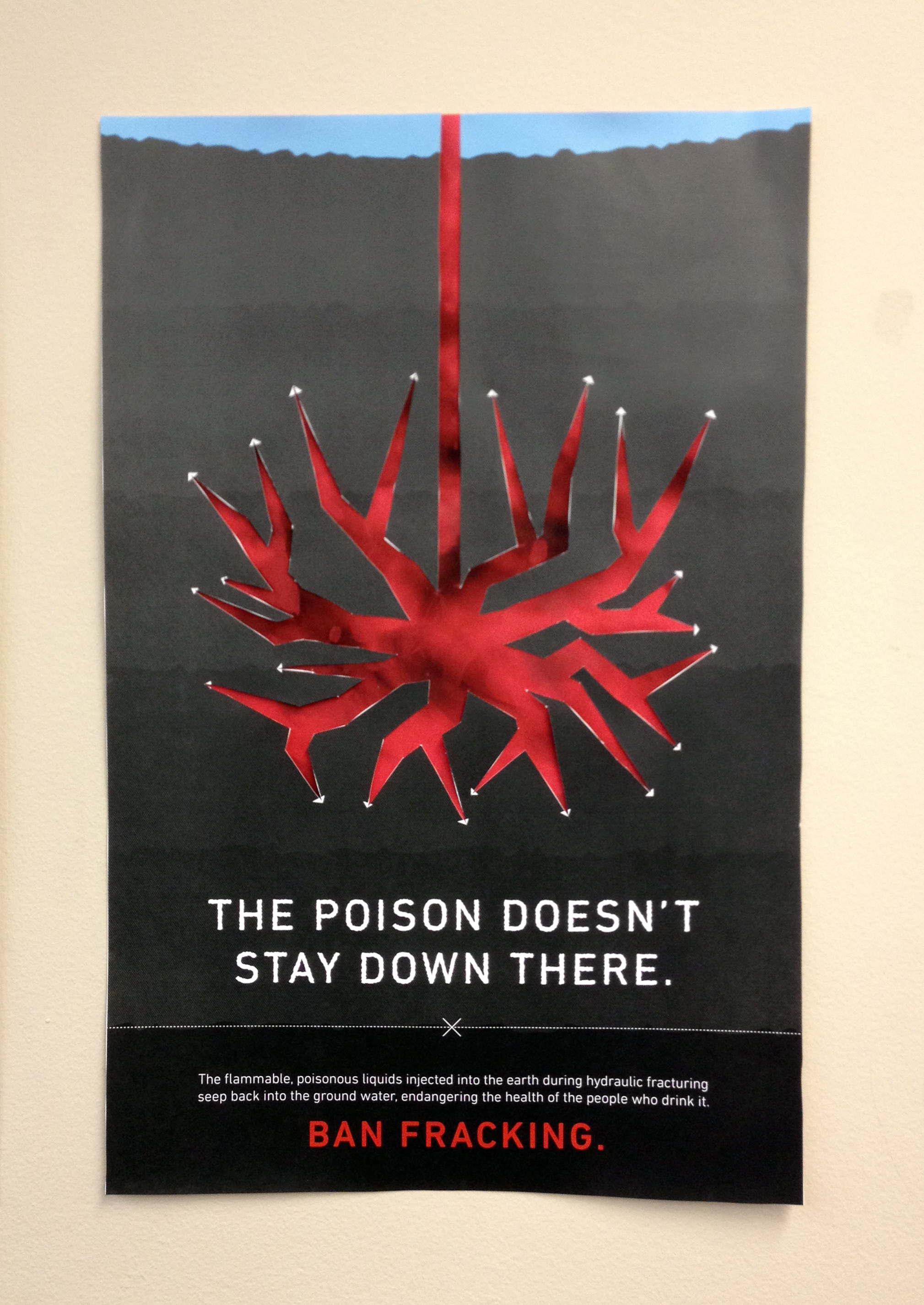 Water pollution posters